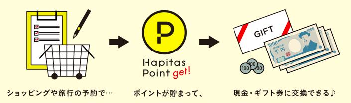 hapitas_pointfuyo