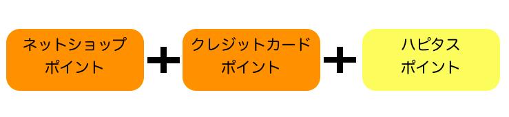 point_3dori